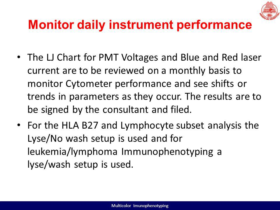 Monitor daily instrument performance