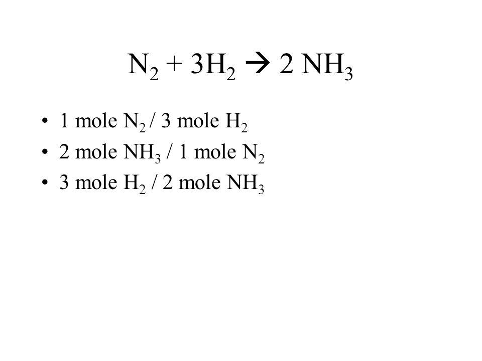 N2 + 3H2  2 NH3 1 mole N2 / 3 mole H2 2 mole NH3 / 1 mole N2