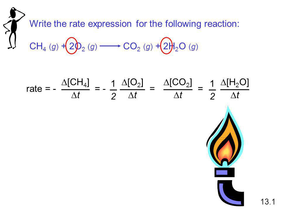 Write the rate expression for the following reaction: