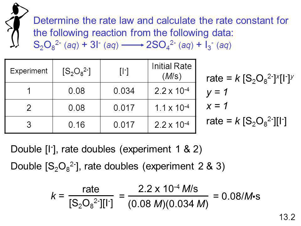 S2O82- (aq) + 3I- (aq) 2SO42- (aq) + I3- (aq)
