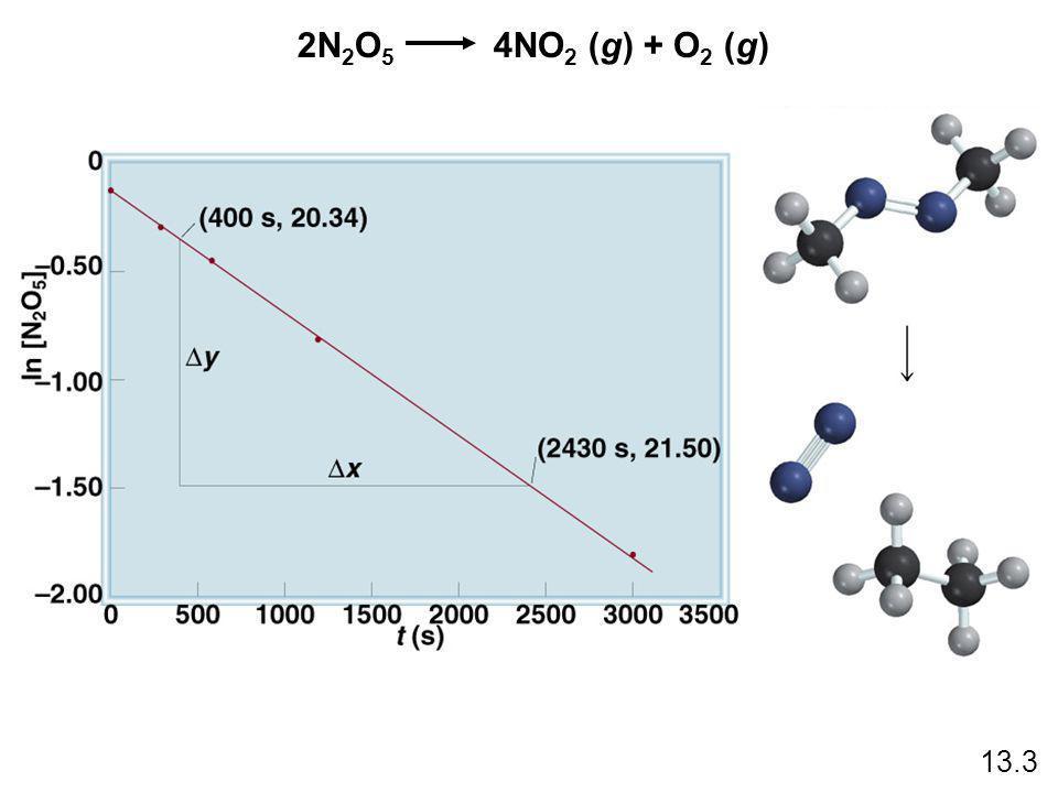 2N2O5 4NO2 (g) + O2 (g) 13.3