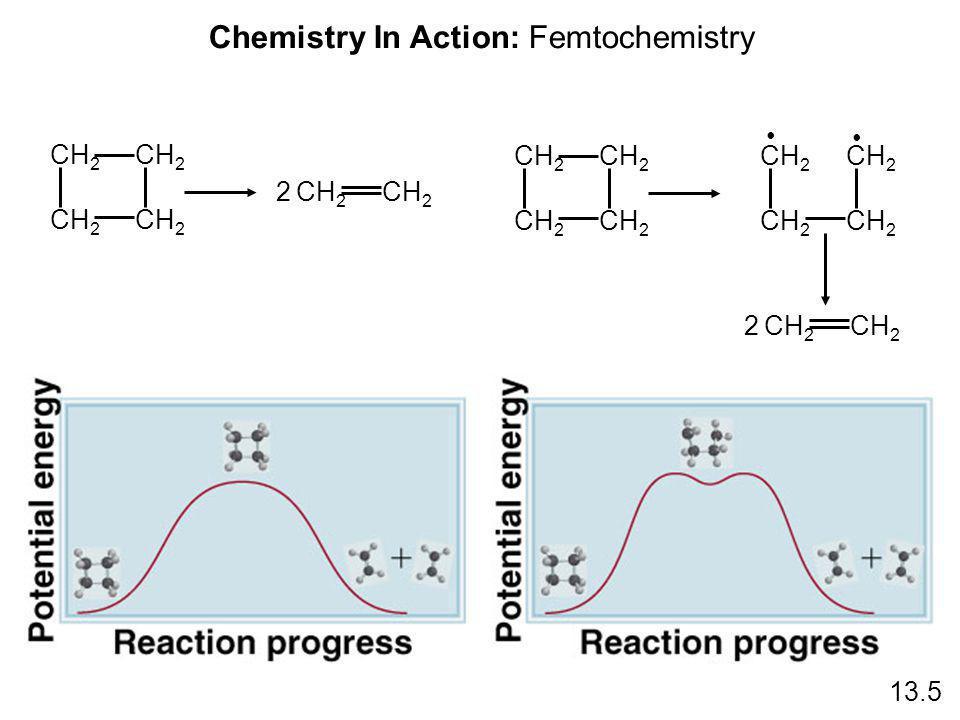 Chemistry In Action: Femtochemistry