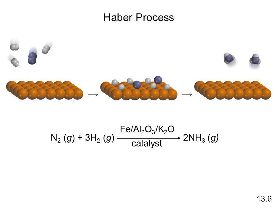 Haber Process Fe/Al2O3/K2O catalyst N2 (g) + 3H2 (g) 2NH3 (g) 13.6