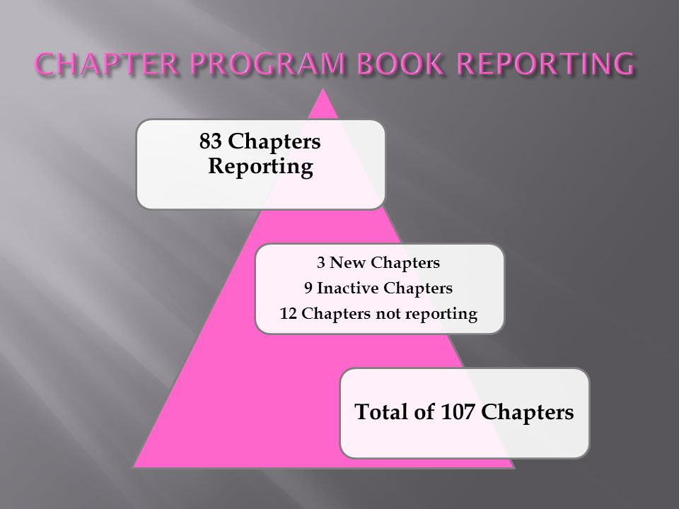 CHAPTER PROGRAM BOOK REPORTING