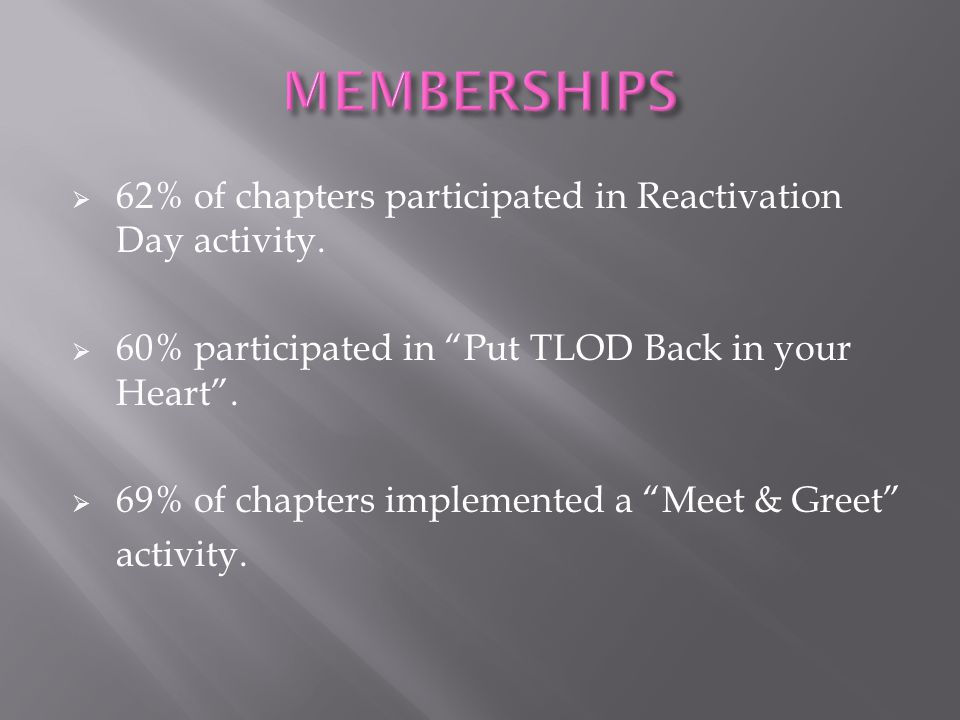 MEMBERSHIPS 62% of chapters participated in Reactivation Day activity.