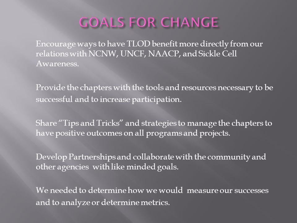 GOALS FOR CHANGE