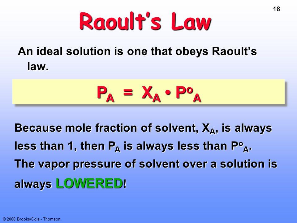 Raoult's Law PA = XA • PoA