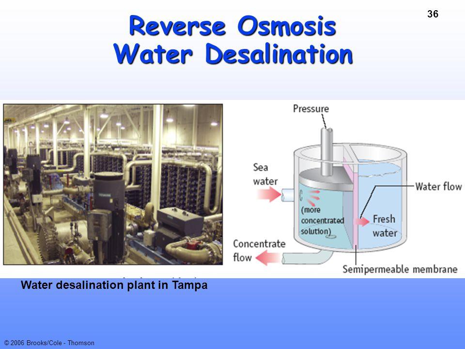 Reverse Osmosis Water Desalination