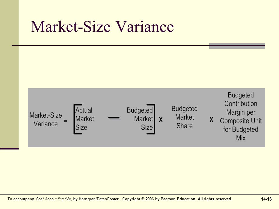 Market-Size Variance