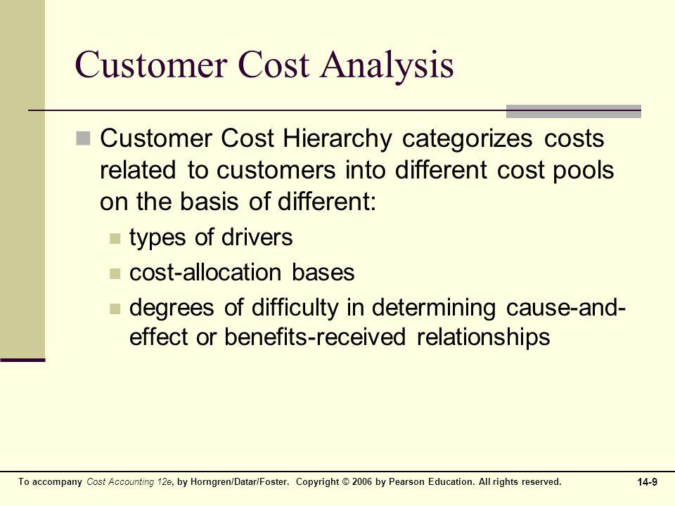 Customer Cost Analysis