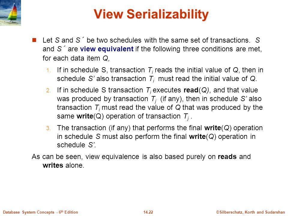 View Serializability