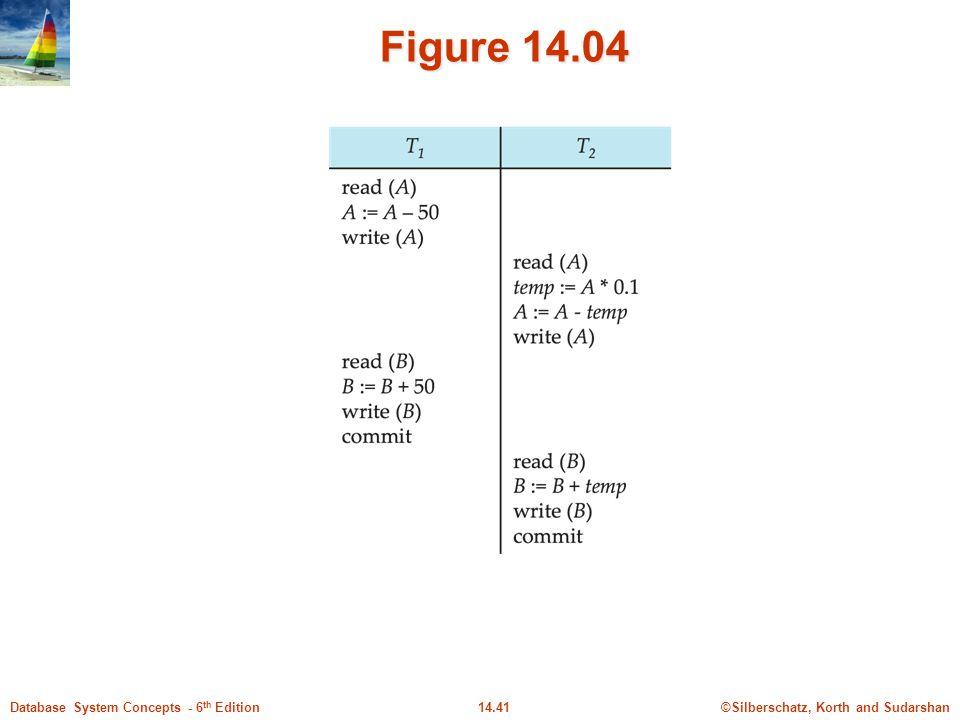 Figure 14.04