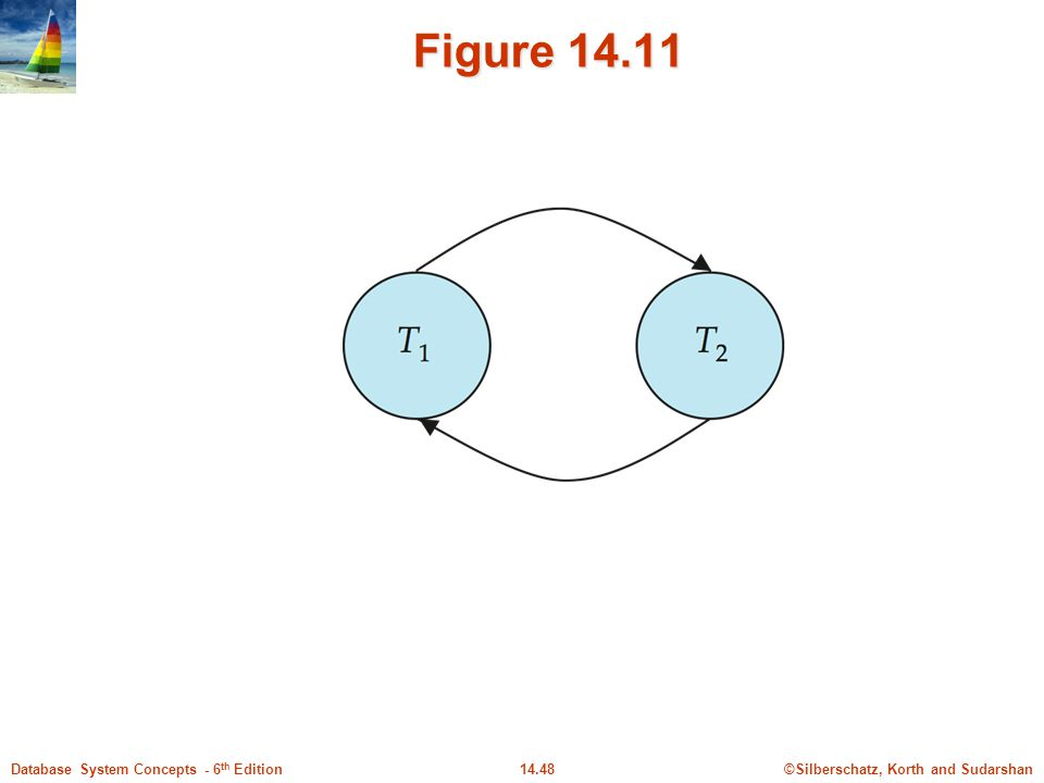 Figure 14.11