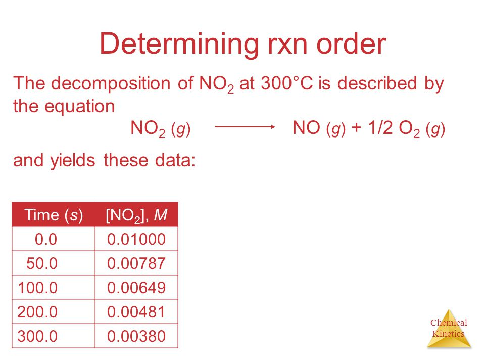 Determining rxn order The decomposition of NO2 at 300°C is described by the equation. NO2 (g) NO (g) + 1/2 O2 (g)