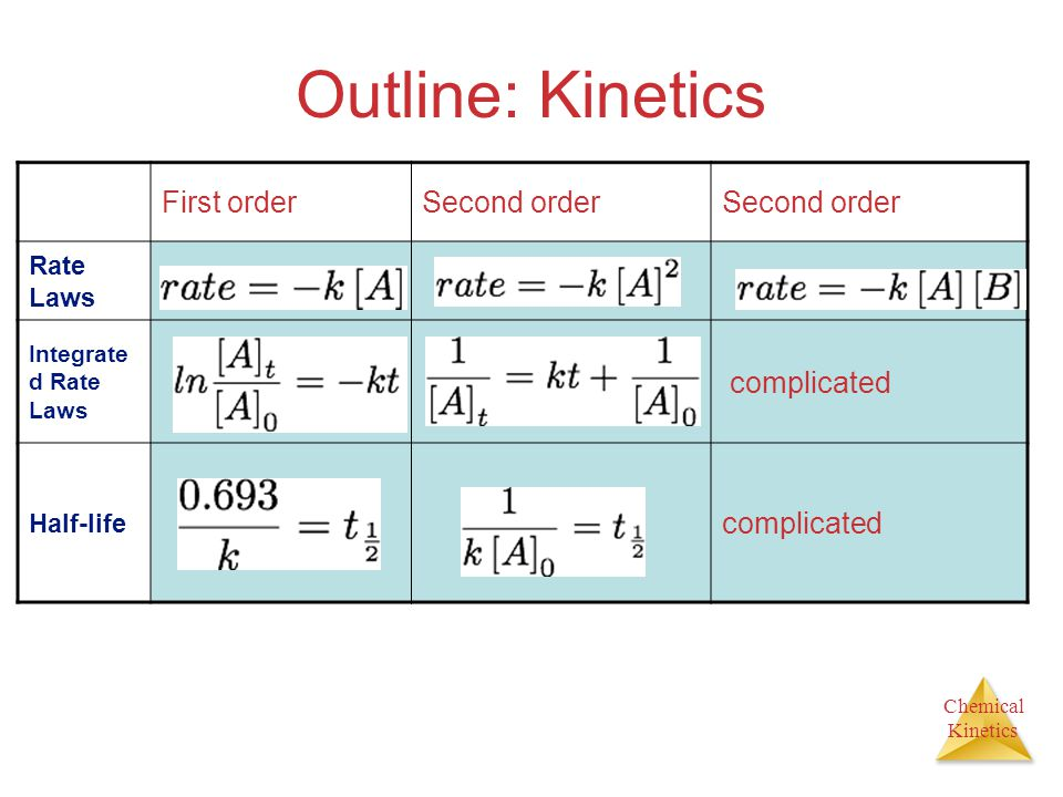 Outline: Kinetics First order Second order complicated Rate Laws