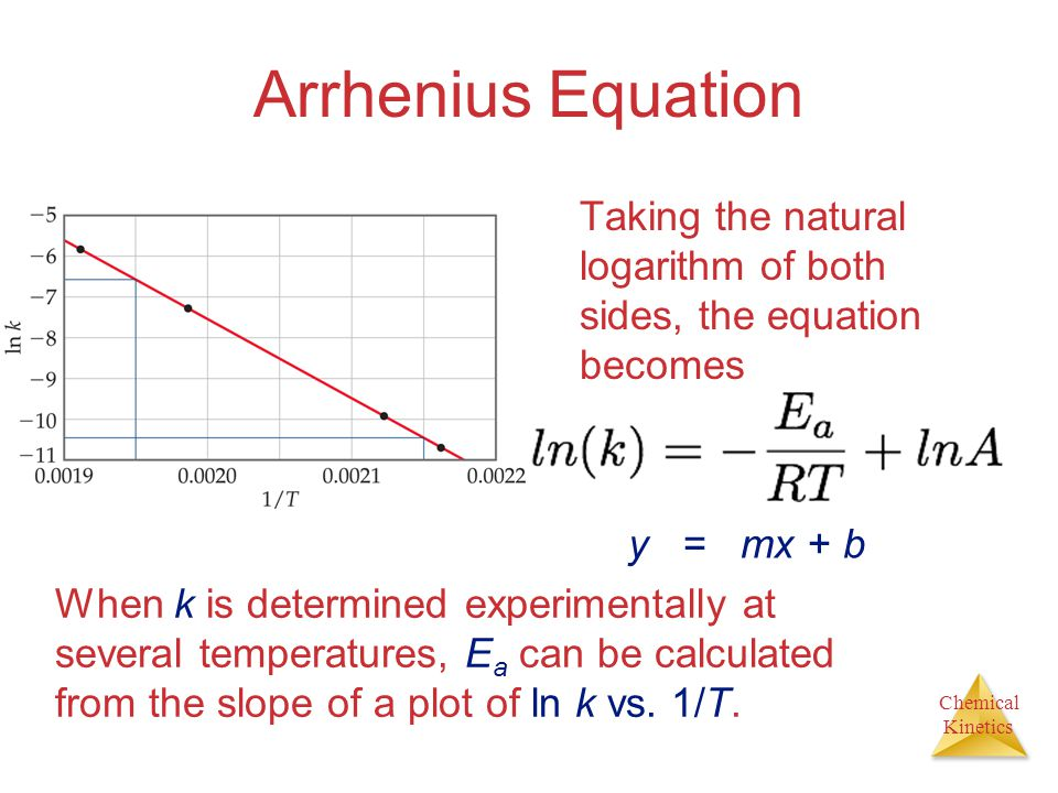 Arrhenius Equation Taking the natural logarithm of both sides, the equation becomes. 1. RT. y = mx + b.
