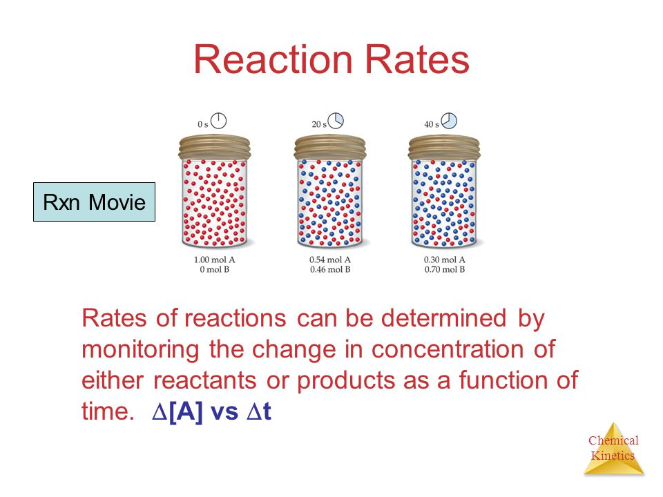 Reaction Rates Rxn Movie.
