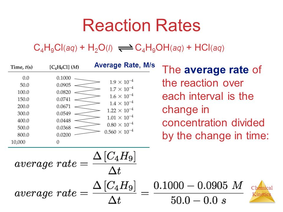 Reaction Rates C4H9Cl(aq) + H2O(l) C4H9OH(aq) + HCl(aq) Average Rate, M/s.