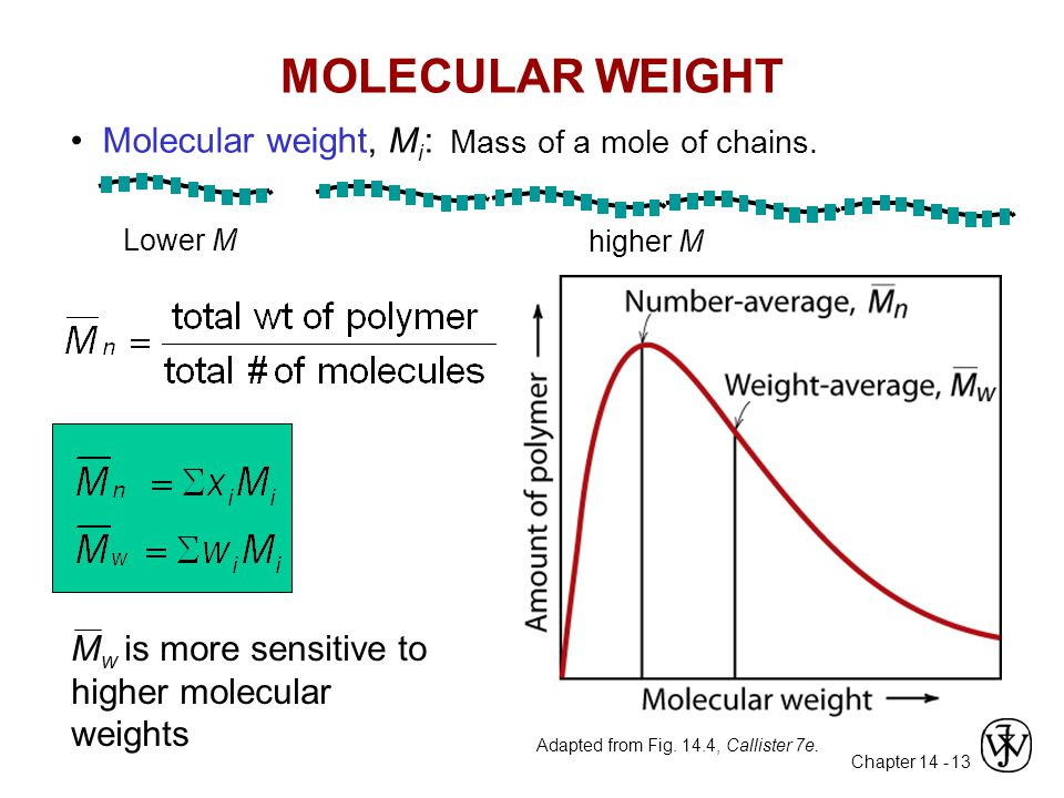 MOLECULAR WEIGHT • Molecular weight, Mi: Mass of a mole of chains.
