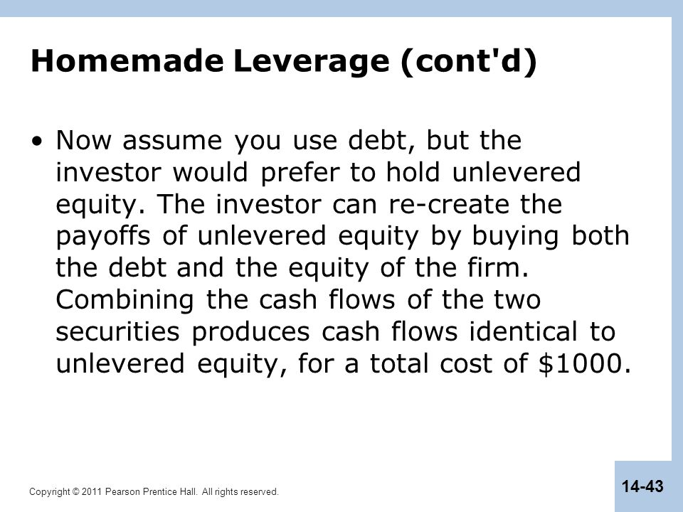 Homemade Leverage (cont d)