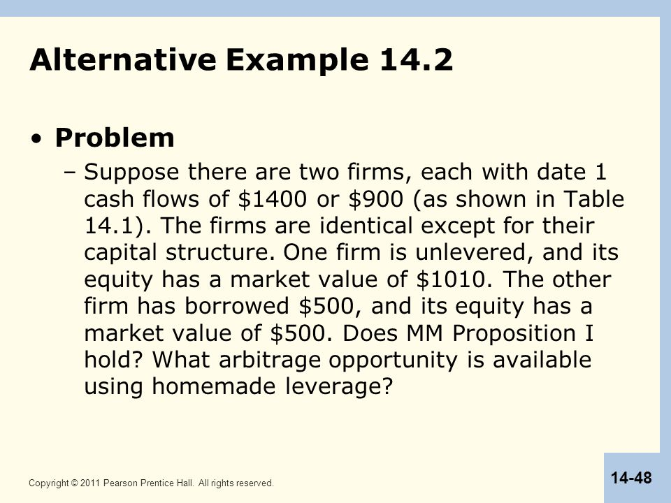 Alternative Example 14.2 Problem
