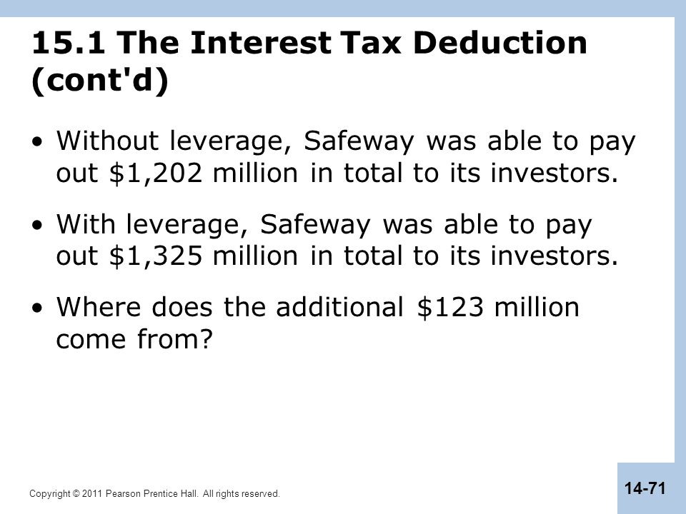 15.1 The Interest Tax Deduction (cont d)