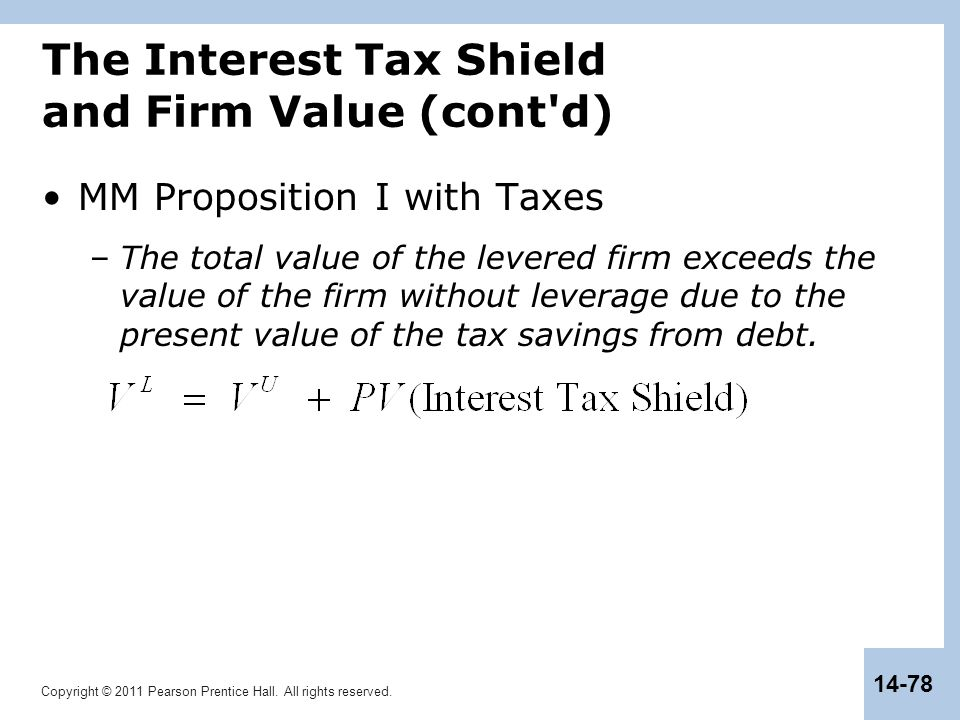 The Interest Tax Shield and Firm Value (cont d)