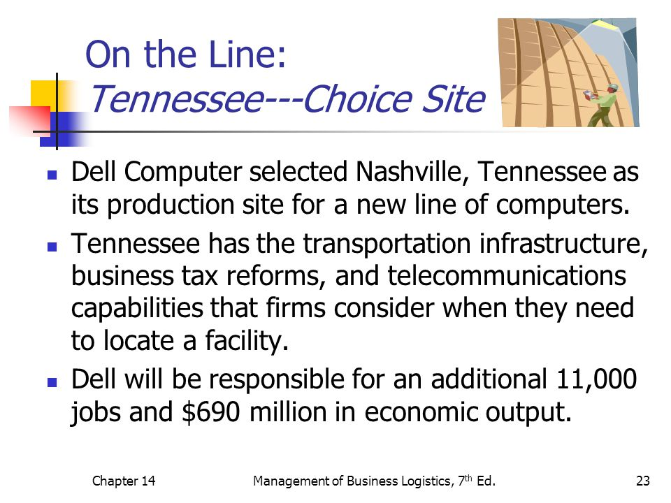 On the Line: Tennessee---Choice Site