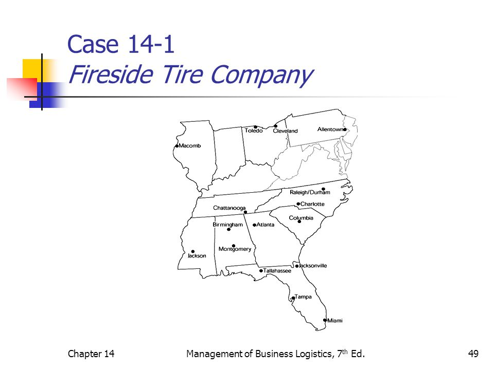Case 14-1 Fireside Tire Company