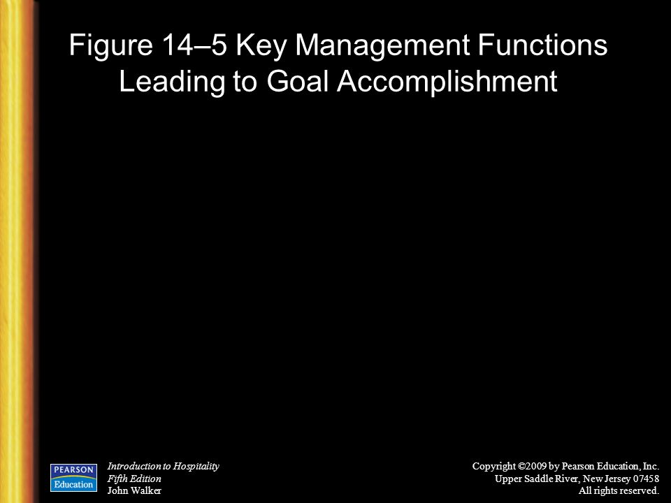 Figure 14–5 Key Management Functions Leading to Goal Accomplishment