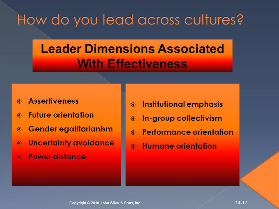 How do you lead across cultures