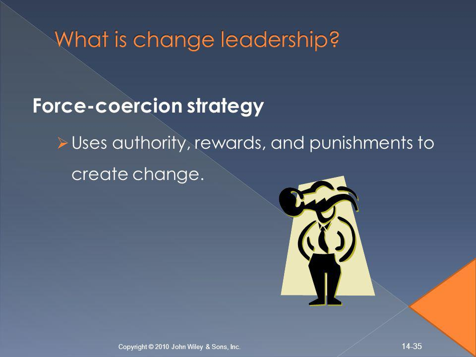 What is change leadership