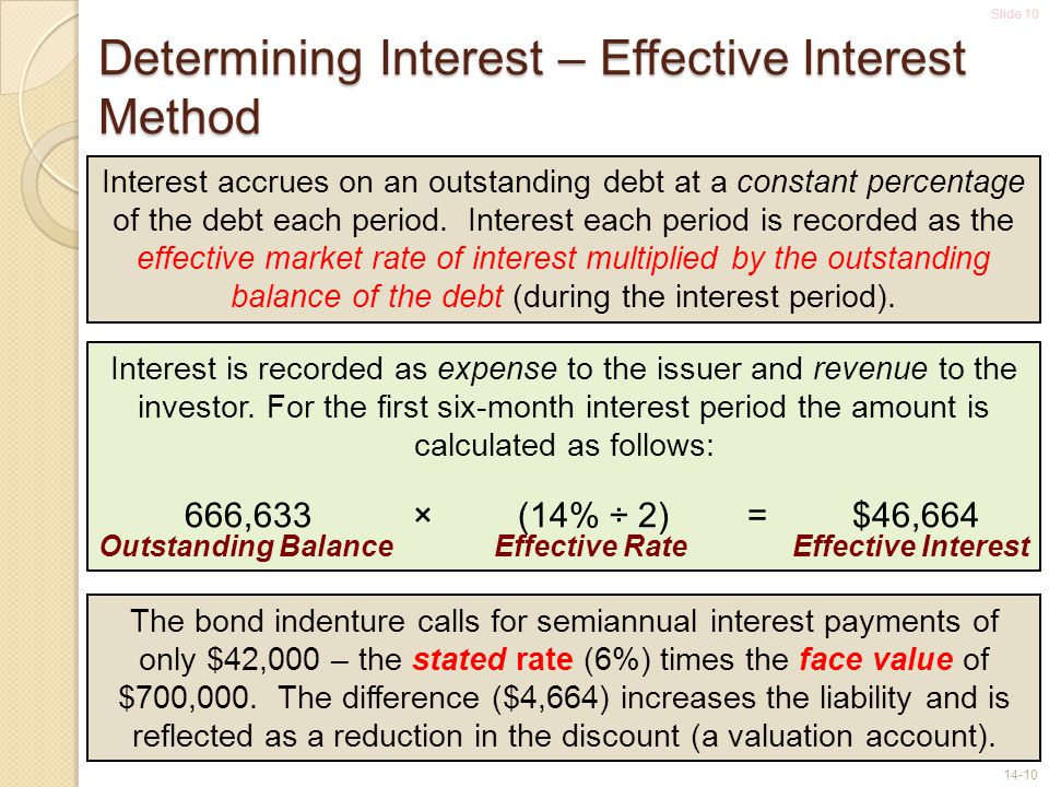 Determining Interest – Effective Interest Method