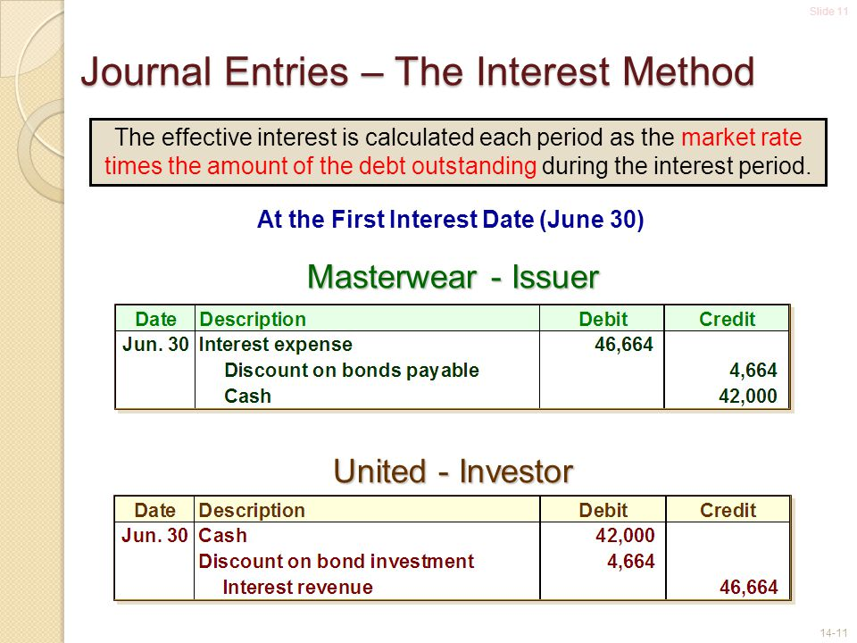 Journal Entries – The Interest Method