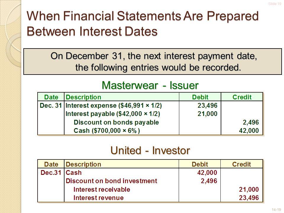 When Financial Statements Are Prepared Between Interest Dates