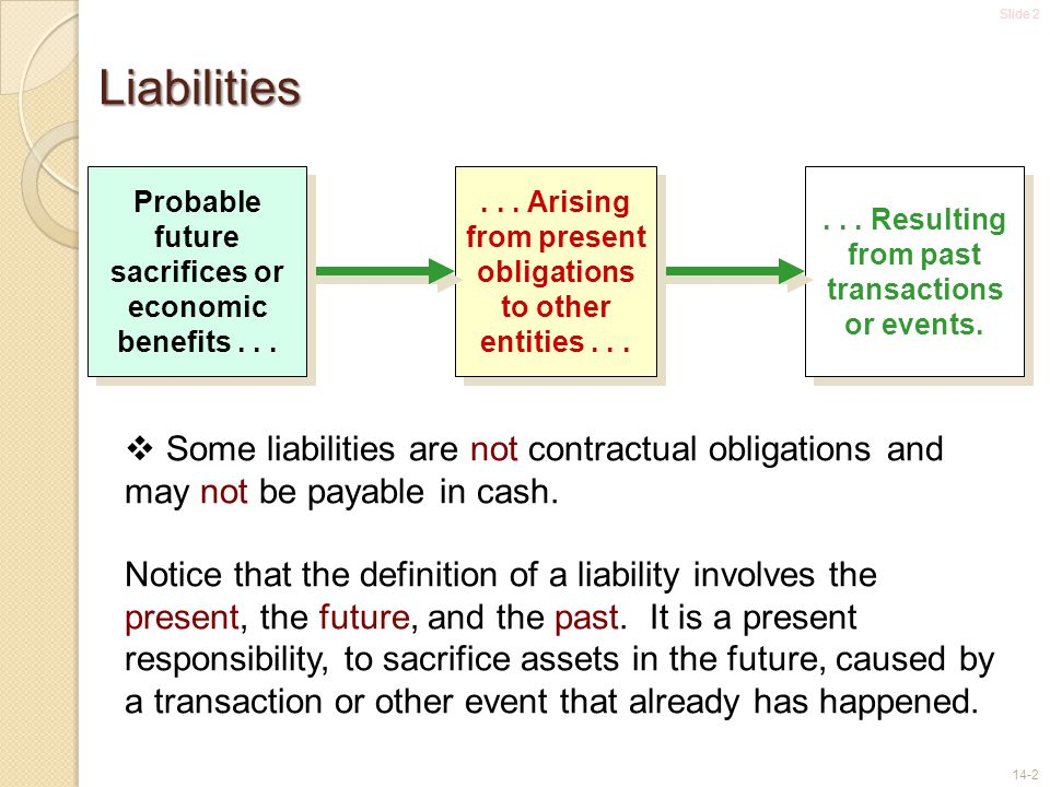 Liabilities Probable future sacrifices or economic benefits . . . . . . Arising from present obligations to other entities . . .