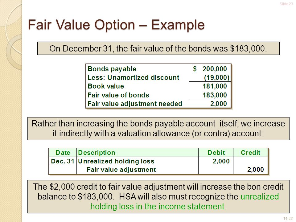 Fair Value Option – Example