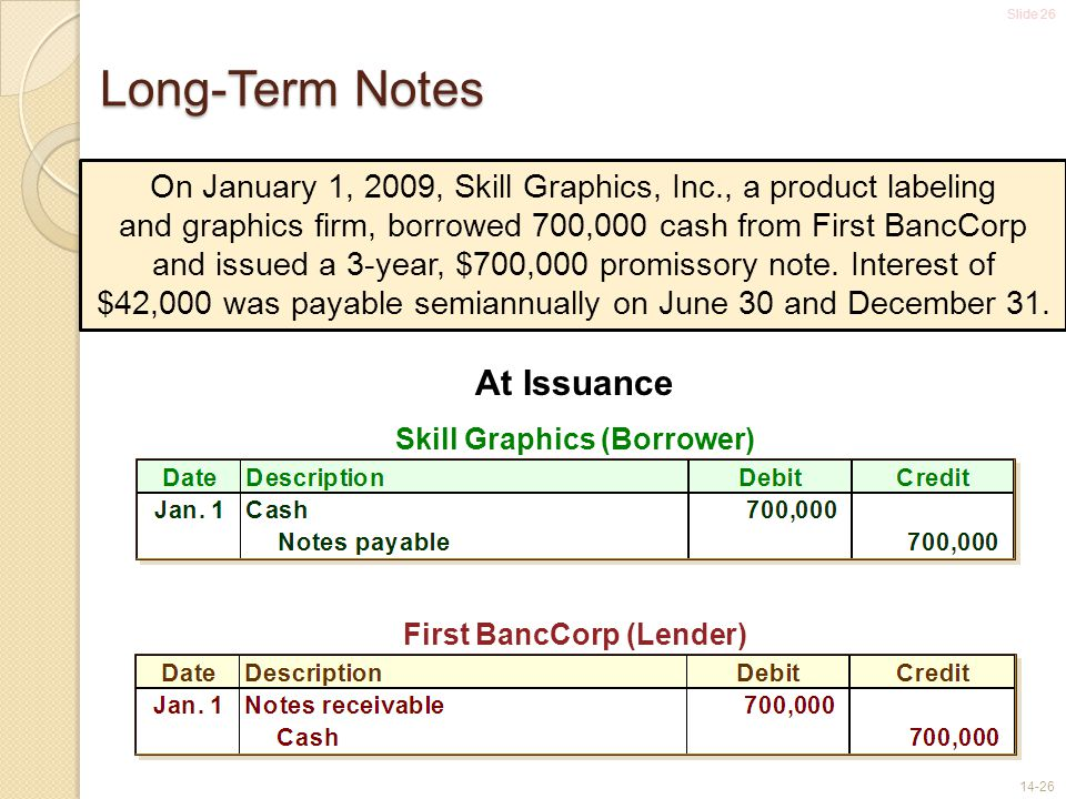 Long-Term Notes At Issuance