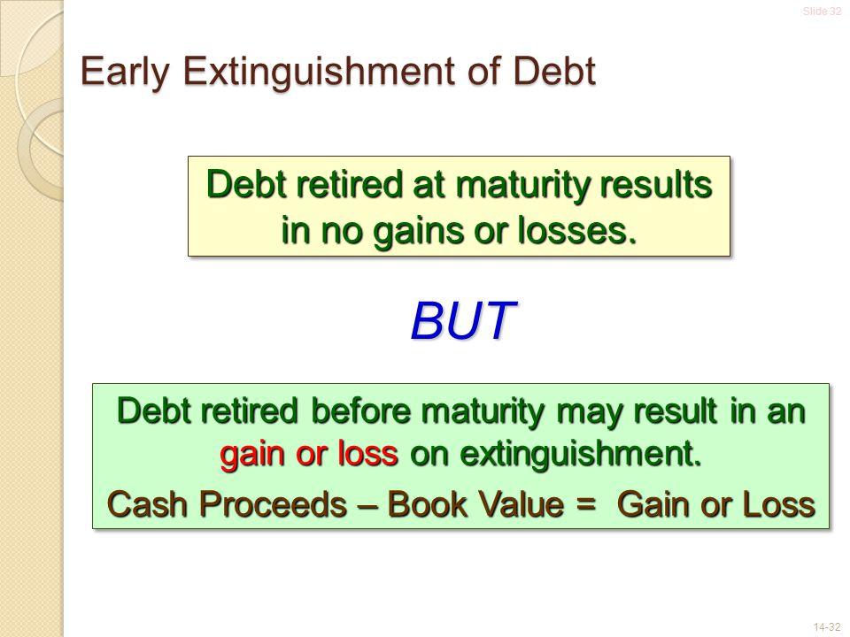 Early Extinguishment of Debt
