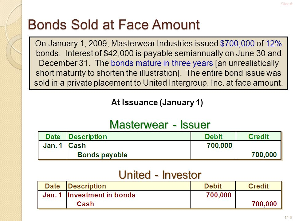 Bonds Sold at Face Amount