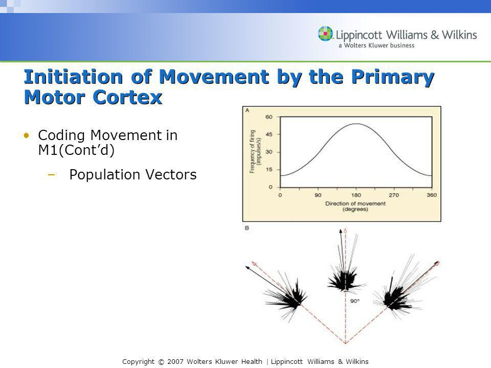 Initiation of Movement by the Primary Motor Cortex