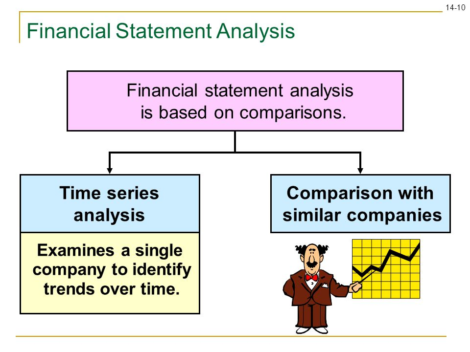 ratio analysis and financial statement for a private school Ratio analysis-overview ratios: 1 ratios - 2 common size financial statements differences in firm size may confound cross sectional and time series analyses.