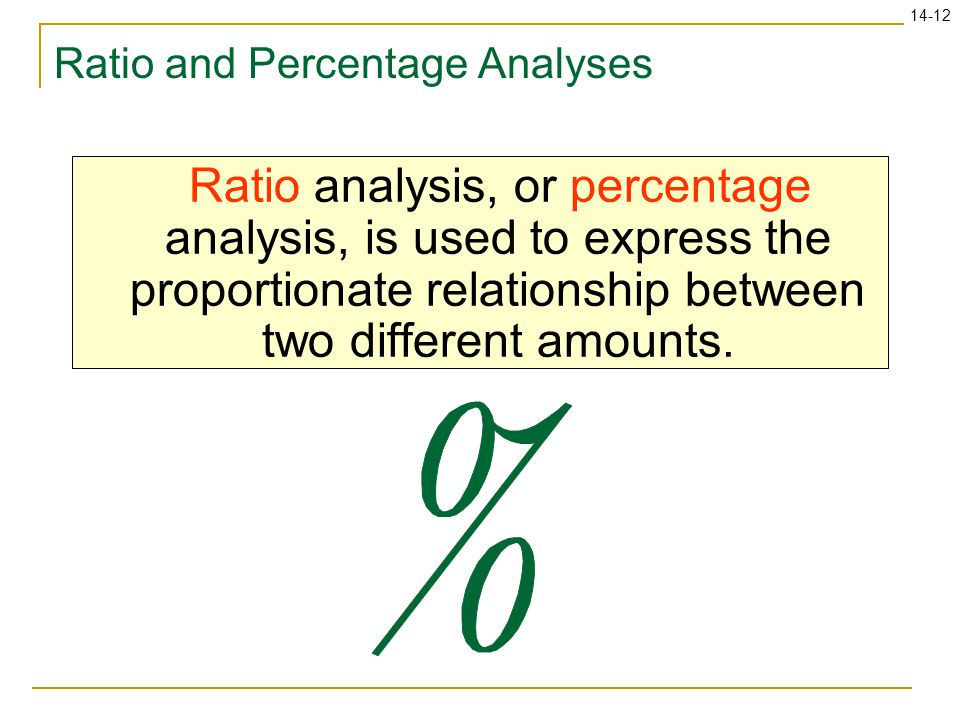 Ratio and Percentage Analyses