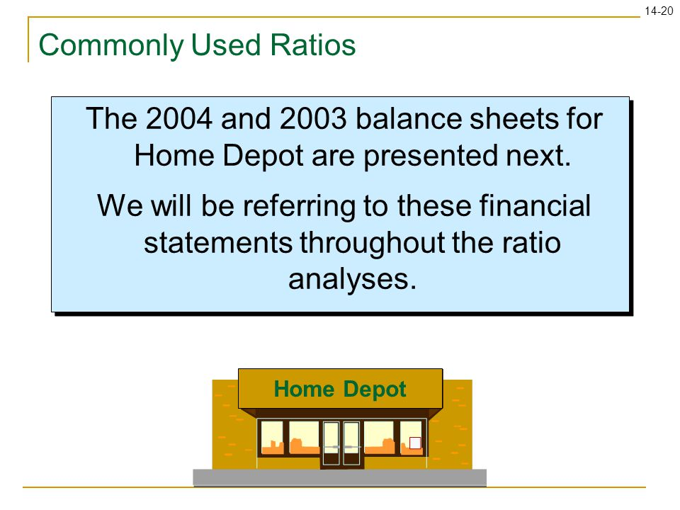 The 2004 and 2003 balance sheets for Home Depot are presented next.