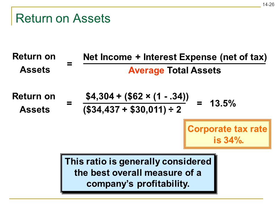 Net Income + Interest Expense (net of tax)