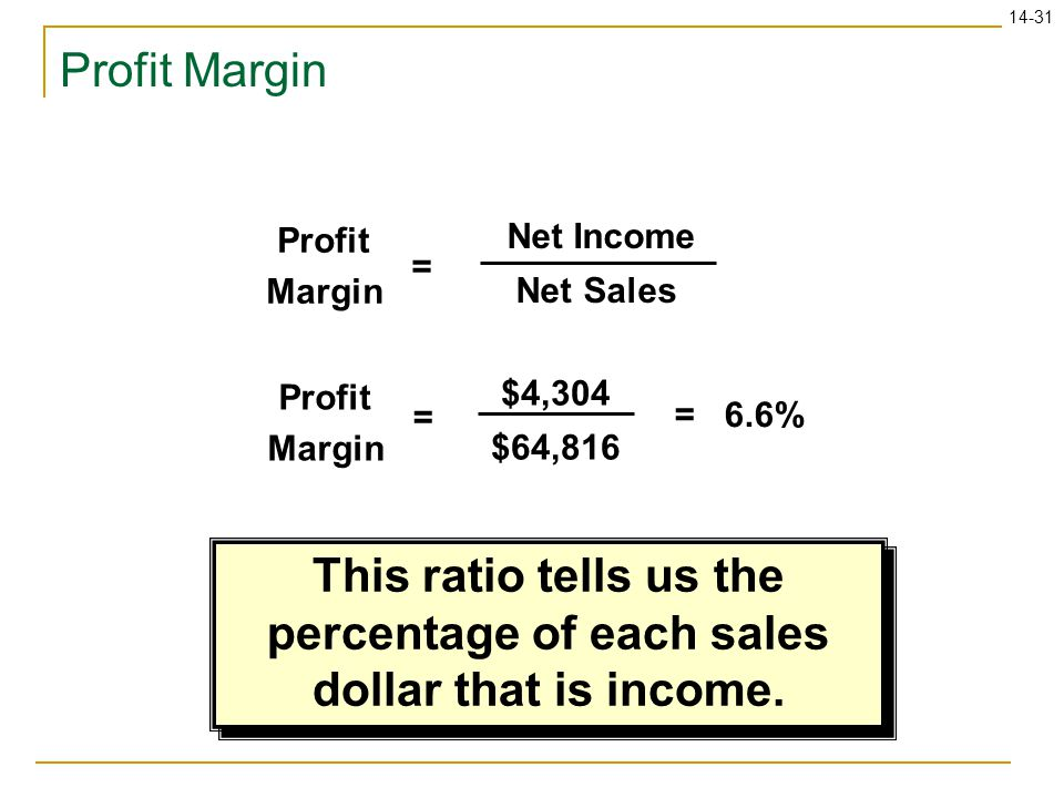 Profit Margin Profit. Margin. Net Income. Net Sales. = = 6.6% Profit. Margin. $4,304. $64,816.