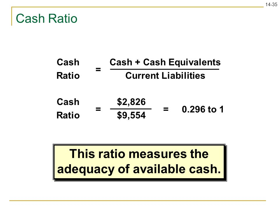 Cash + Cash Equivalents