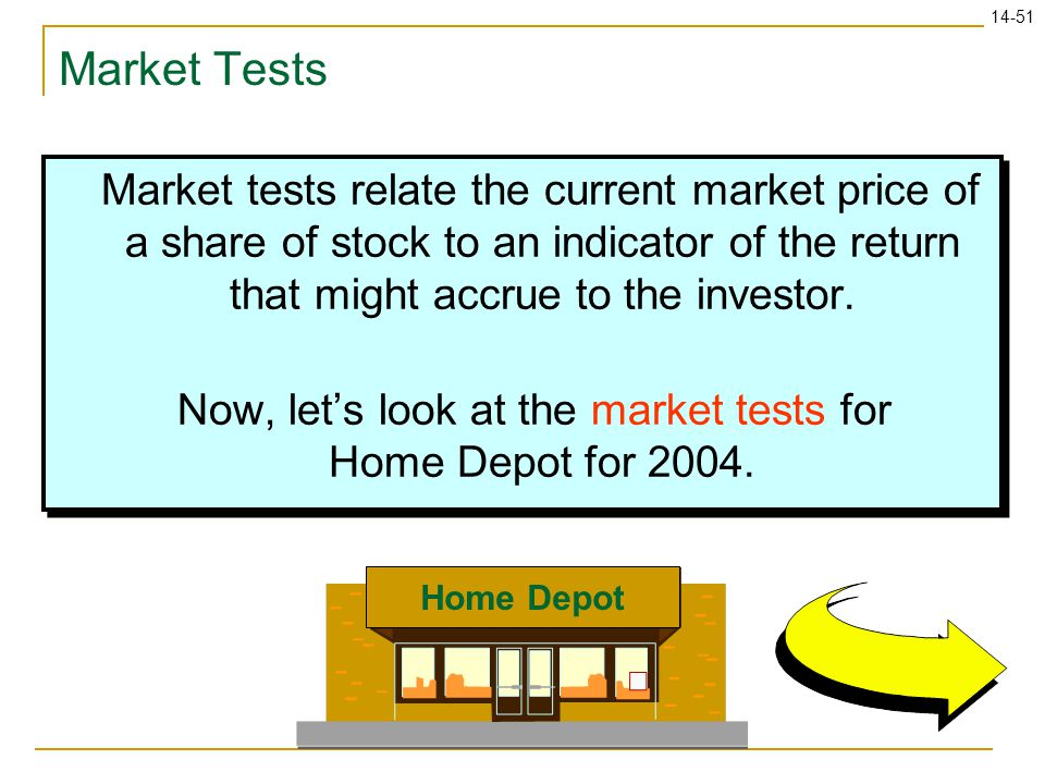 Now, let's look at the market tests for Home Depot for 2004.