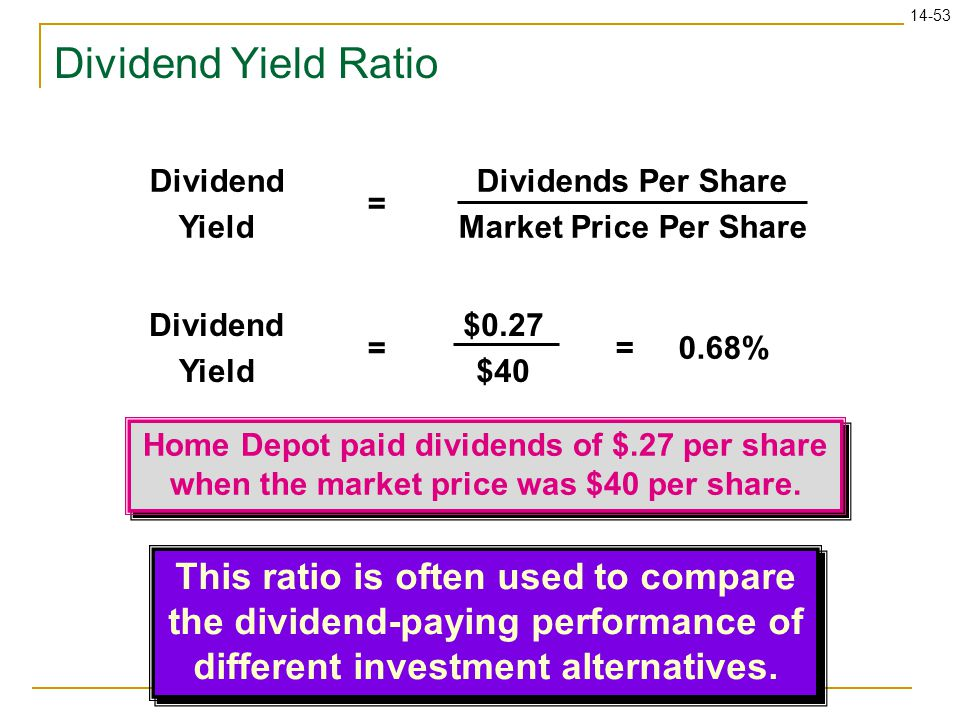 Dividend Yield Ratio Dividend. Yield. Dividends Per Share. Market Price Per Share. = Dividend.