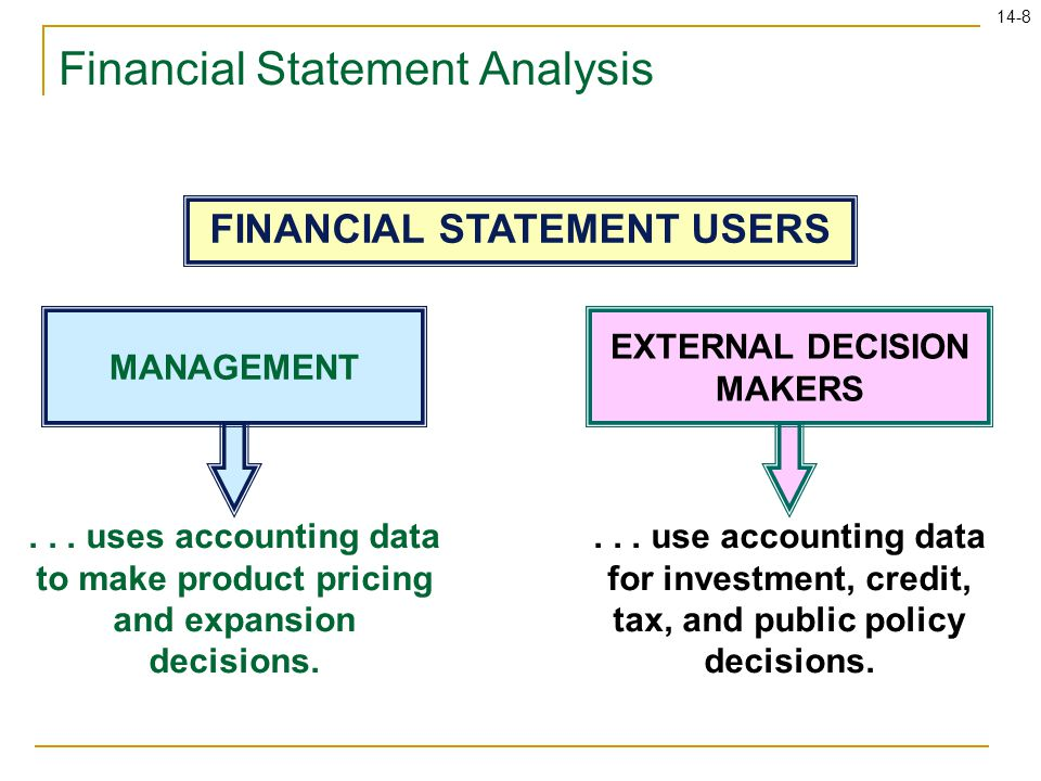 analyzing financial analysts what they look We collected financial analysis report samples from six companies in with such a broad range of financial services, you might assume they would have their own.